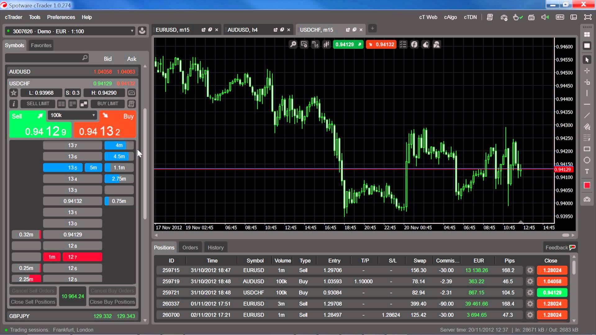 Торговые терминалы форекс c-trader anydata asp-505a софт для торговли forex