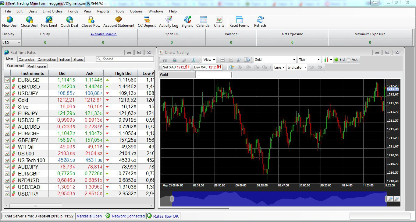Binary options 60 seconds software companies