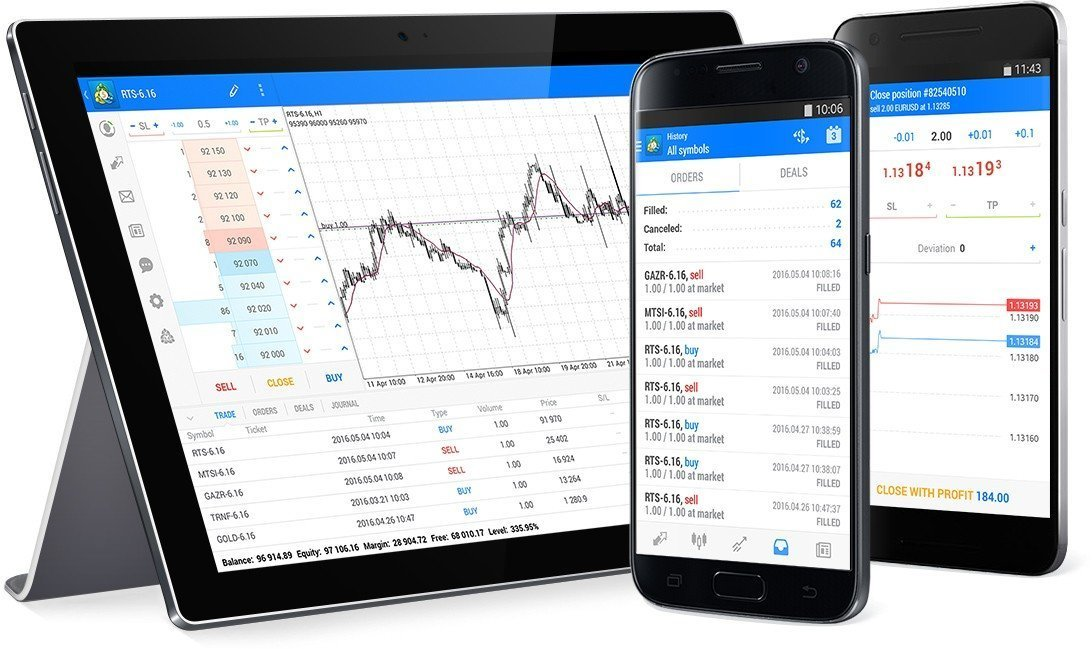 Forex Broker Mobile Apps