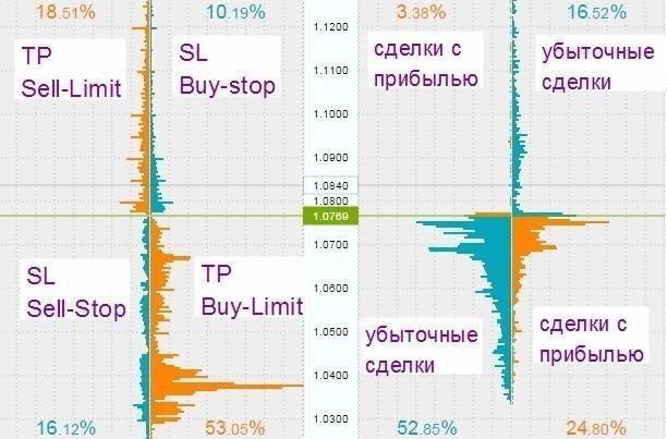 Причины возникновения рынка forex download forex indicators zz_p