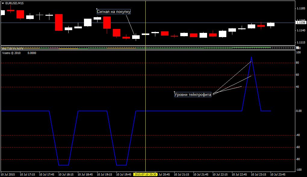индикатор nextfutureupd